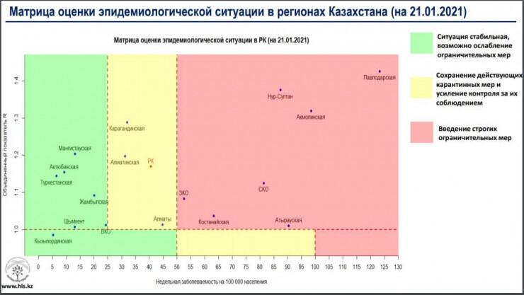 Большой рост заболеваемости коронавирусом в Казахстане по состоянию на 21 января 2021 года